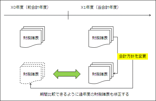tm_ifrs65171_zu01.png
