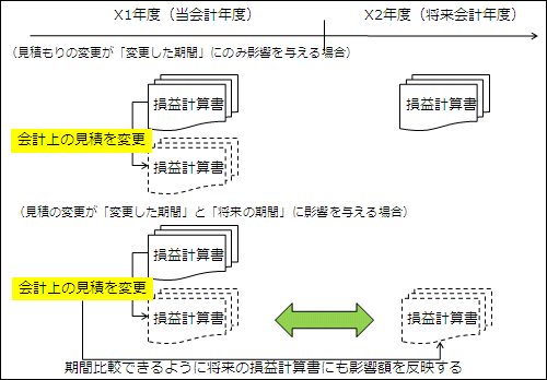 tm_ifrs65171_zu02.png