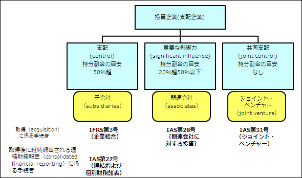 tm_ifrs65509_01.png