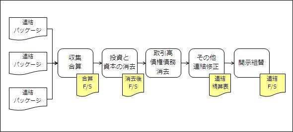 tm_ifrs65509_03.png