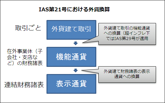 tm_ifrs65593_01.png