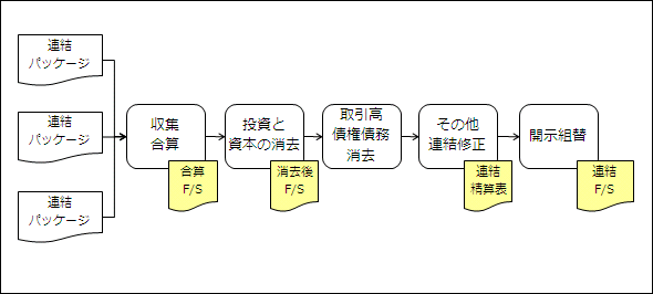 tm_ifrs65631_01.png