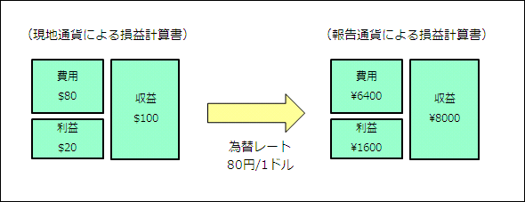 tm_ifrs65631_02.png