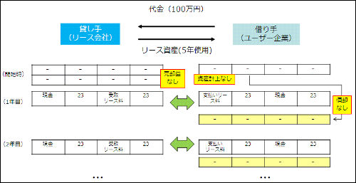 tm_ifrs65960_zu02.png