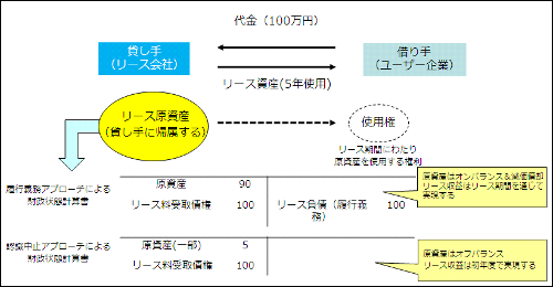 tm_ifrs65960_zu04.png
