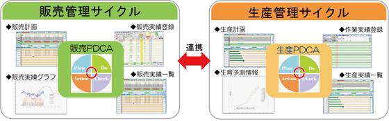 製品機能イメージ