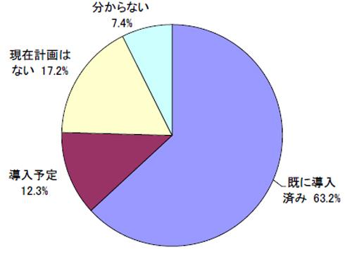 aa_graph01.jpg