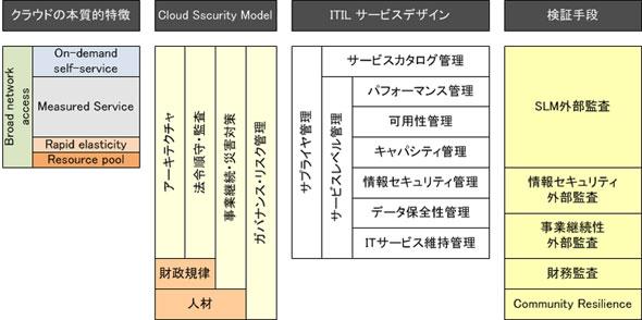 aa_hikaku02.jpg