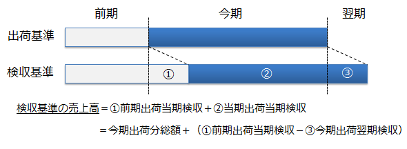 tm_ifrs68278_02.png