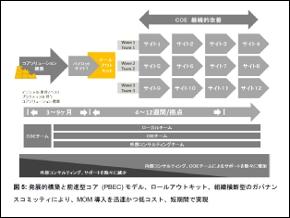 提供:アプリソ ジャパン(28ページ)
