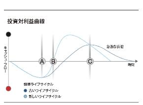 提供:日本アイ・ビー・エム(8ページ)