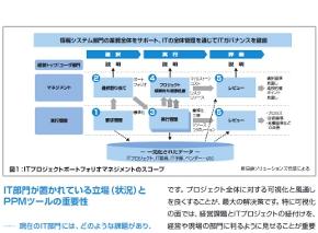 提供:CA Technologies(3ページ)