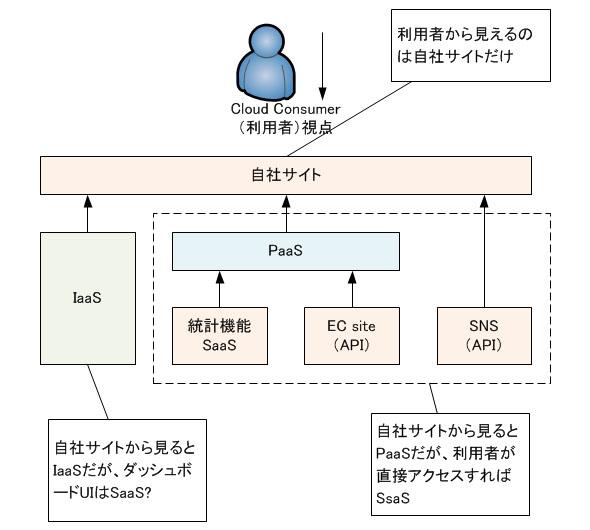 aa_cloud02.jpg