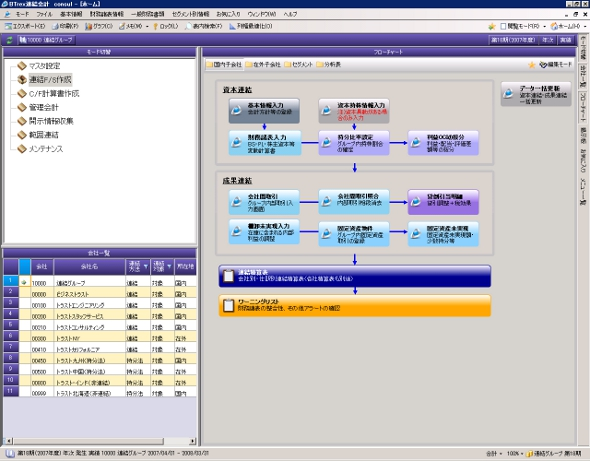 BTrexの起動画面。業務フローに沿って操作手順を示すチャートが表示される