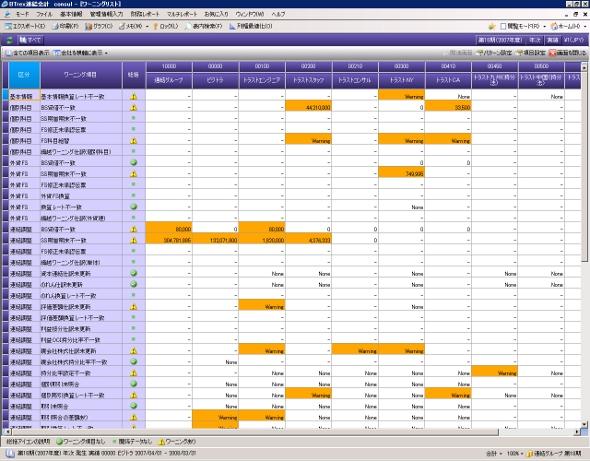 整合性チェックのアラート管理画面。チェックする項目を設定できる