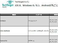 tt_tt_iOS8Win8MDM10_00.jpg