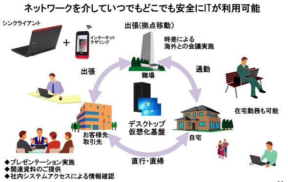 tt_aa_hitachi01.jpg