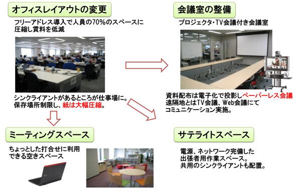 tt_aa_hitachi03.jpg