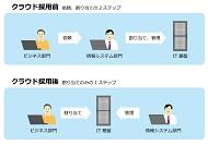 tn_tt_cloud.jpg