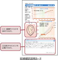 HOPE EGMAIN-RX for Maternity