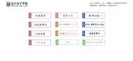 品川女子学院の公式Webページ