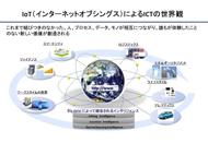 IoTの概要とイメージ