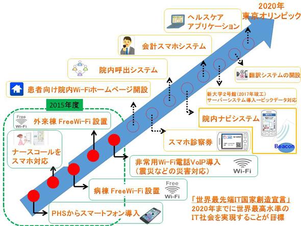 http://image.itmedia.co.jp/tt/news/1602/22/jo_tt_160212_md1.jpg