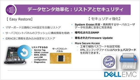 x86サーバ単体の統合的な管理を提供するDell EMC PowerEdge
