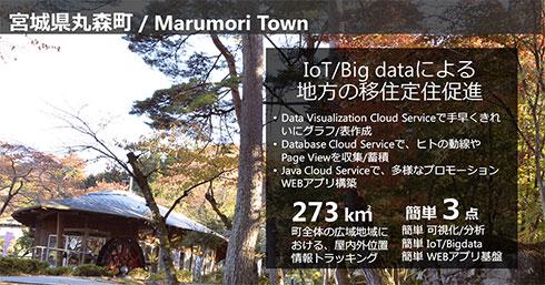 丸森町は、IoT/ビッグデータを活用して地方の移住定住を促進している