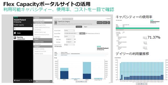 Flex Capacityポータルサイト